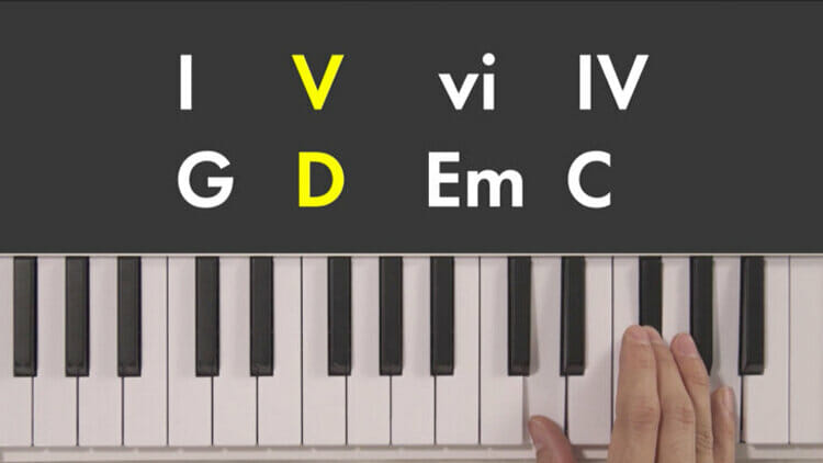 Understand how scales, chords, and intervals form the basis of music composition, and learn piano basics to compose a strong melody, chord progression, and bassline.